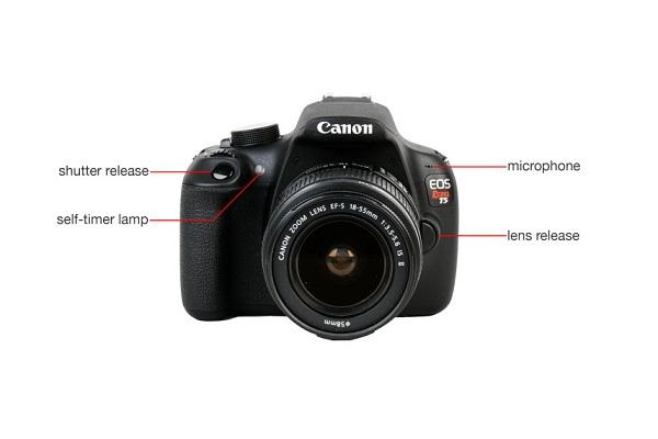 Popular Cameras Handling