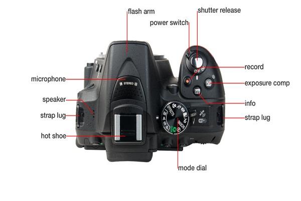 Popular Camera Nikon D5300
